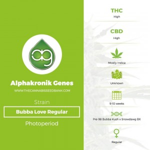Bubba Love Regular (Alphakronik Genes) - The Cannabis Seedbank