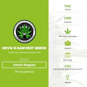 Khufu Regular (Devils Harvest Seeds) - The Cannabis Seedbank